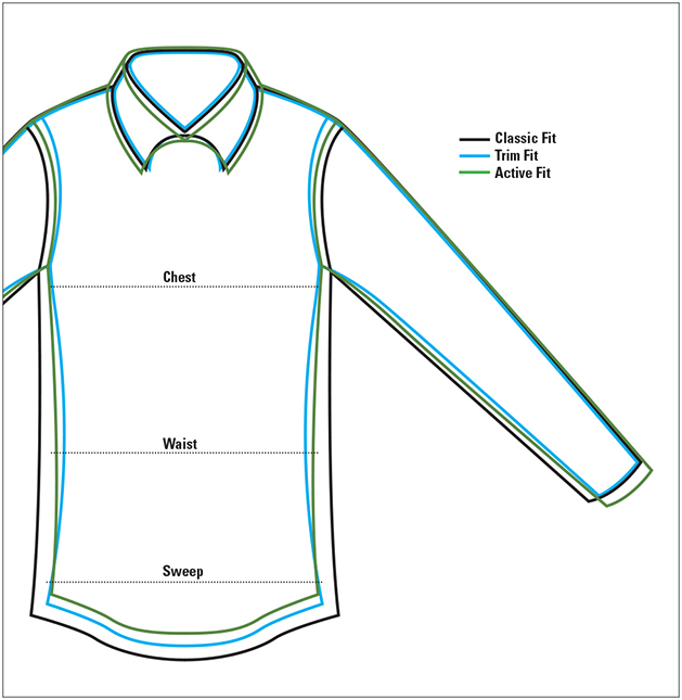 Orvis Men's Shirt Fit Diagram