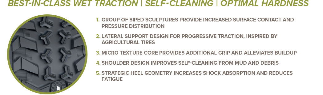 BEST IN CLASS WET TRACTION   SELF- CLEANING   OPTIMAL HARDNESS   1.Group of siped sculptures provide increased surface contact and pressure distribution 2. Lateral support design for progressive traction, inspired by Agricultural Tires 3. Micro texture core provides additional grip and alleviates buildup 4. Shoulder design improves self-cleaning from mud and debris 5. Strategic heel geometry increases shock absorption and reduces fatigue