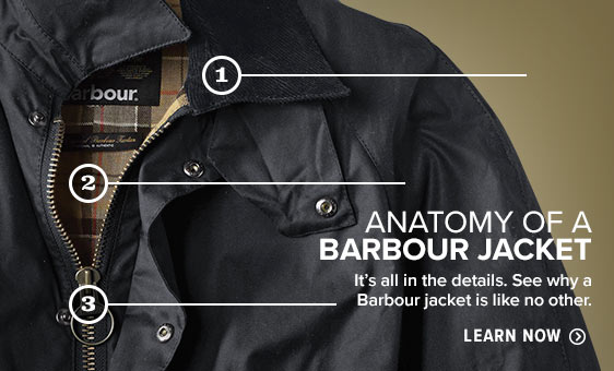 Anatomy of a Jacket